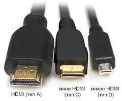 Типи HDMI-роз`ємів