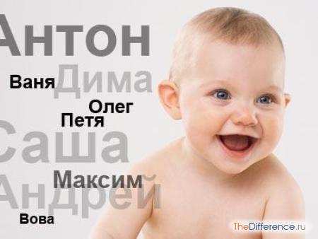 Як вибрати ім`я майбутній дитині?