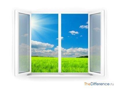 як вибрати якісні пластикові вікна
