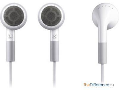 Як вибрати навушники для комп`ютера