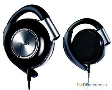 накладні навушники