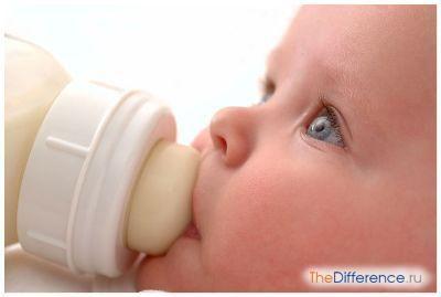Як вибрати суміш для новонародженого