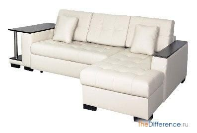 як вибрати кутовий диван
