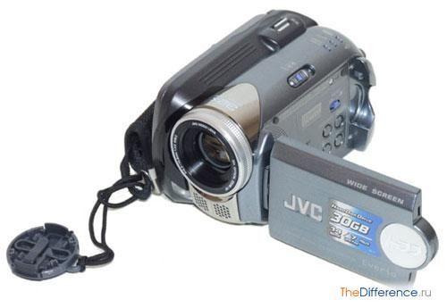 як вибрати відеокамеру