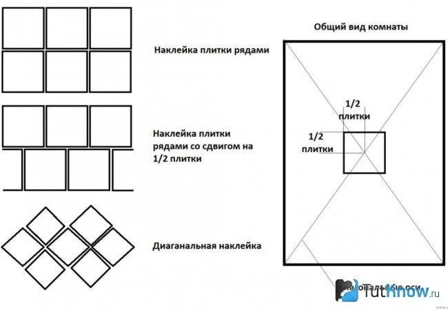 Схема розкладки Кесон плитки