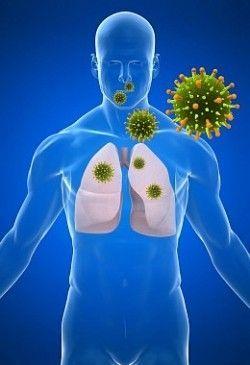 Лікування пневмонії