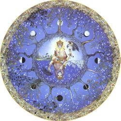 Місячний календар повсякденності: сприятливі дні для різних справ в листопада 2015