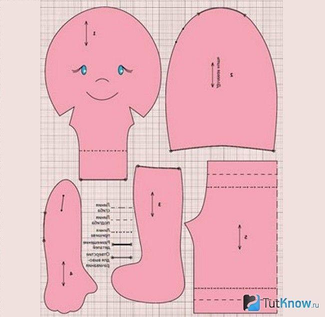 Заготовки деталей тканинної ляльки