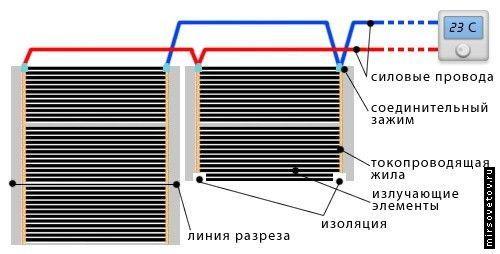 `Схема