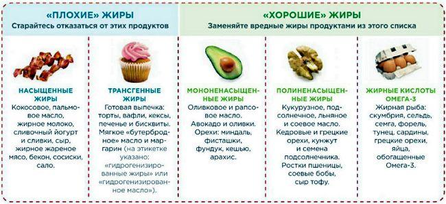 продукти