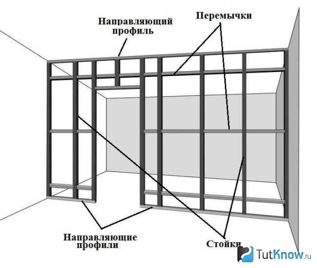 Схема перегородки з гіпсокартону