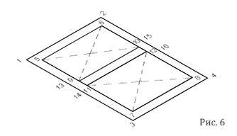 Розмітка фундаменту: технологія ТІСЕ