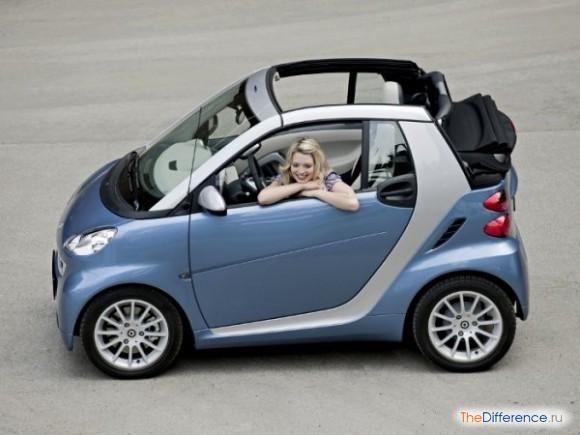 найекономічніший автомобіль