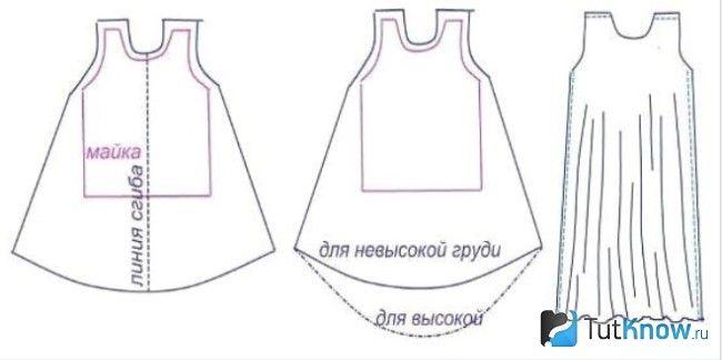 Форма річного сарафана