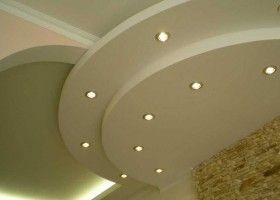 Світильники для стелі з гіпсокартону