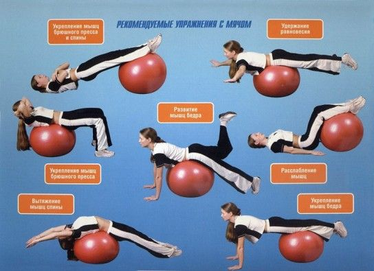 Вправи для ніг на фитболе