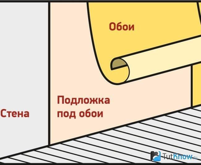 Схема монтажу Поліфома